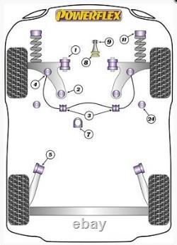 Set 4 Rings Silent Block Bras Front Powerflex Vw Golf IV 4 Incl. Gti